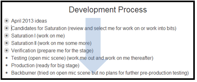 the creative process for managing comedy